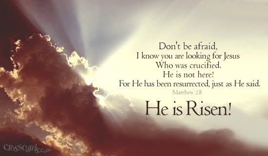 Easter & What It Means (Image)